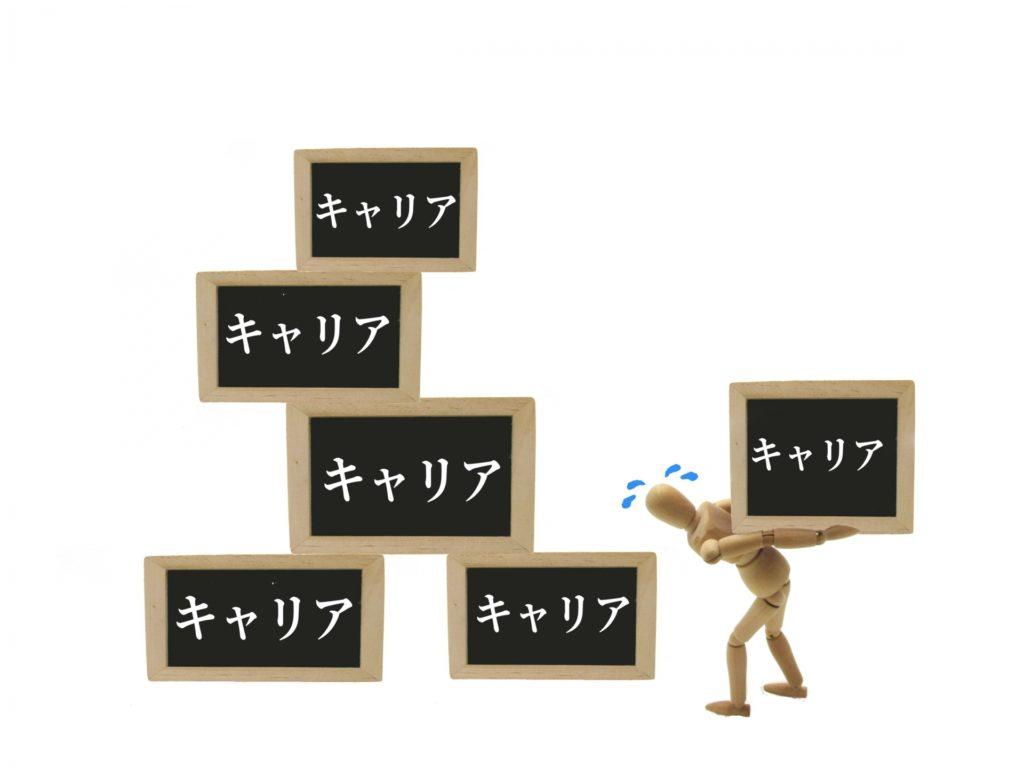 日本人留学生の就活準備:キャリアを積む